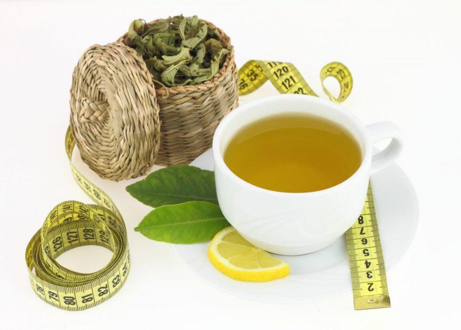 какие чаи помогают при похудении
