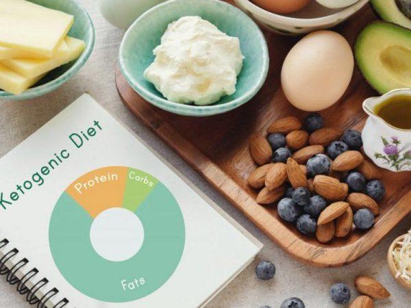 Кето диета метформин