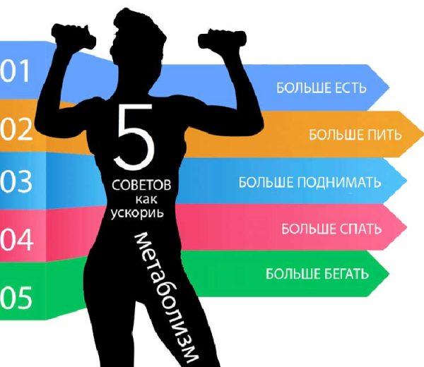 ускоренное похудение